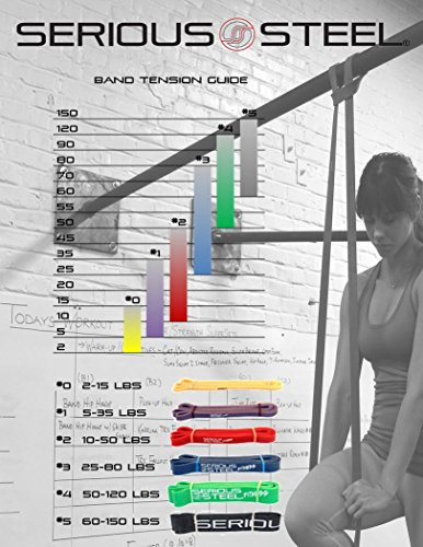 Powerlifting Stretching Resistance Band Set for Crossfit Single Band Sets Pull-up and Band Starter e-Guide INCLUDED Rehabilitation SERIOUS STEEL FITNESS Gymnastics and Resistance Training Serious Steel 41 Assisted Pull-up Band