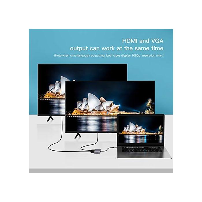 51Qj3RwLIOL Haz clic aquí para comprobar si este producto es compatible con tu modelo ☞【Concentrador USB C 4 en 1】: El adaptador USB VGA tiene 4 puertos eficientes: 4K HDMI, 1080P VGA, USB 3.0 y puerto Tipo C; Admite el modo de espejos y expansión, adecuado para conectar una pantalla y un proyector a computadoras portátiles, PC, teléfonos inteligentes, etc. ☞【Dos modos de pantalla】:HDMI y VGA podrían trabajar al mismo tiempo, conectaron el HDTV y el Monitor / proyector al mismo tiempo. No retrasarás el trabajo cuando juegues o mires televisión. Y la resolución máxima de los dos puertos es 1080P / 60Hz.