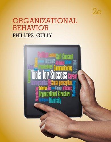 Реферат по предиету организационное поведение