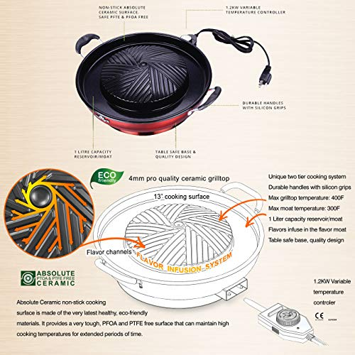 NutriGrill Electric Grill and Steamer: Healthy Smokeless Cooking BBQ Grill with Accessories, Portable Mini Grill with Nonstick Ceramic Surface and Steamer by Nutrigrill (Image #4)