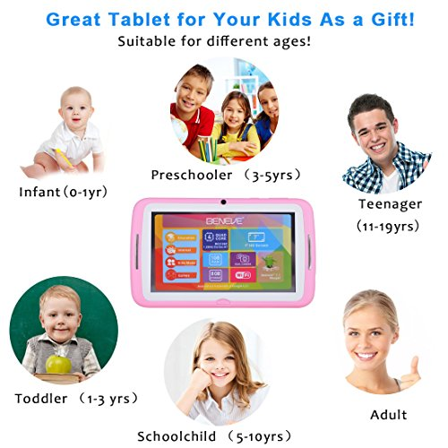 Kids Tablet Android 7.1, 7 Inch, HD Display, Quad Core, Children Tablet, 1GB RAM + 8GB ROM, with WIFI, Dual Camera, Bluetooth, Educational, Multi Touch Screen Kid Mode,With Kickstand … by BENEVE (Image #9)