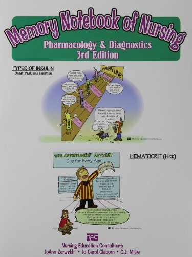 Memory Notebook of Nursing: Pharmacology & Diagnostics by Nursing Education Consultants