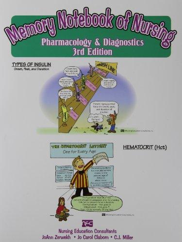 Memory Notebook Of Nursing:Pharm.+Diag.