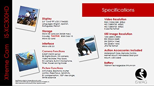iSwag Xtreme Cam IS-XC300HD (2-Inch Display, 1080P HD)