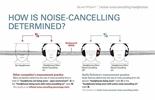 Amazon.com: Audio Technica ATH-ANC9 QuietPoint Noise-Cancelling ...