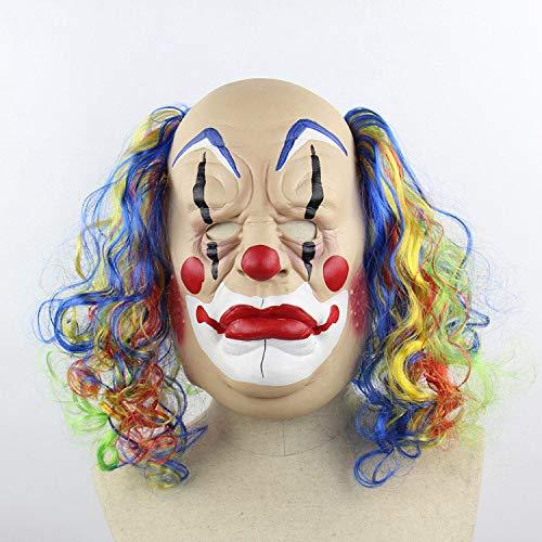 BOZLIZ - Party Masks - Explosive Head Mouth
