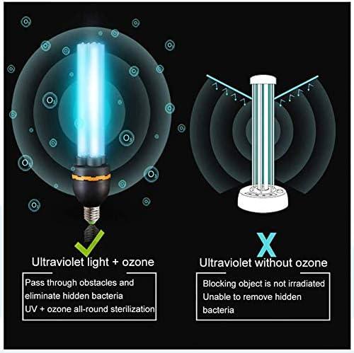 XDD Ultraviolet Disinfection Lamp 46 Watt Table Lamp 220V Sterilization Lamp Air Sterilizer Lamp Deodorant Light Timer 10 Seconds Start Delay (Ozone)