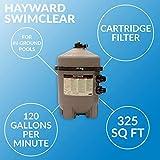 Hayward W3C3030 SwimClear Cartridge Pool