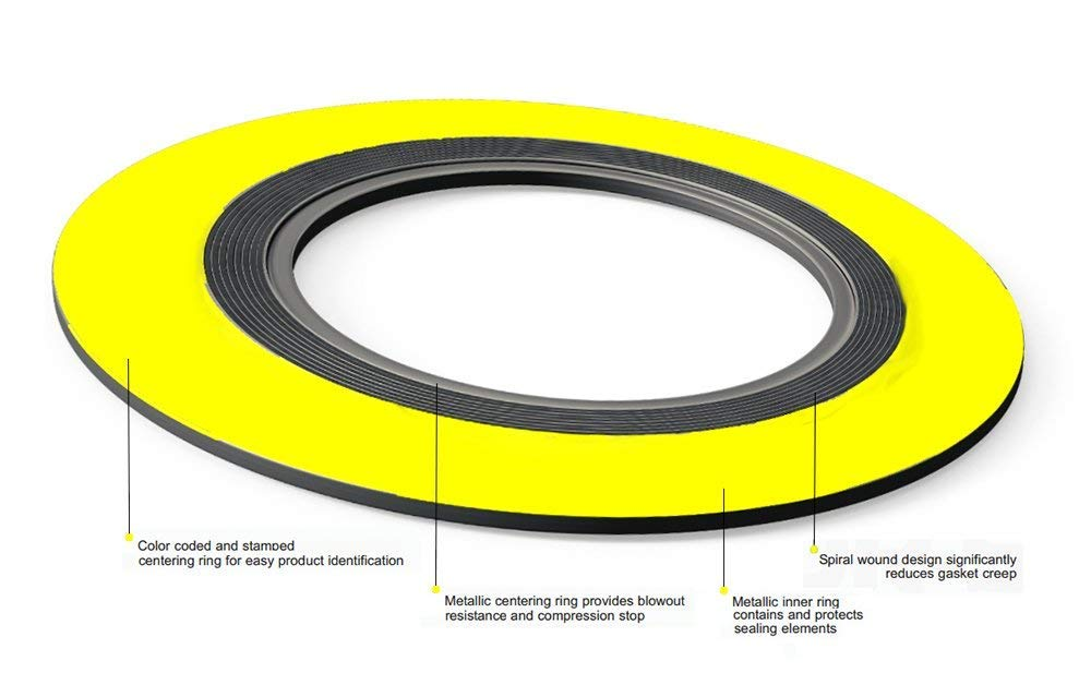Teadit 90004600GR150 Spiral Wound Gasket Inc Inconel 600 Flexible Graphite #150 Class Flange for Applications with High Temperature Variations Thermal Cycling 4 Pipe Size Assigned by Sur-Seal 4 Pipe Size Sur-Seal