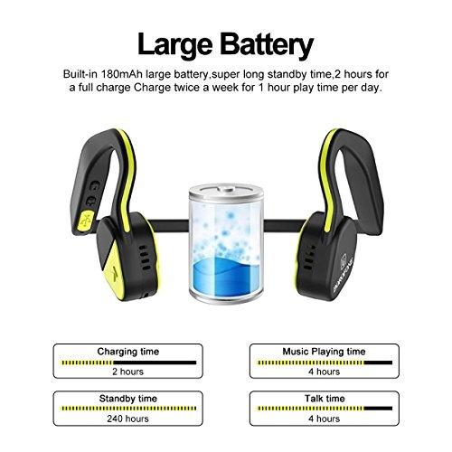 Large Battery of Borofone Wireless Bone Conduction In-Ear Headphone