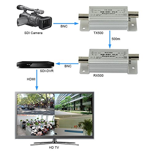 LINK-MI SD500 HD-SDI Repeater with Transmitter & Receiver, HD-SDI Signal Amplifier, SDI Repeater, SDI Extender, HD Signals to Extend 500 meters ()