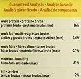 Almo Nature HQS Natural Chicken Fillet, Additive