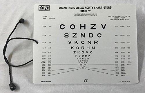 Pro Vision Eye Care - 6