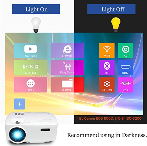 Buy projector amazon