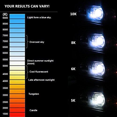 Kelvin Light Scale >> JDM HID Xenon Replacement Light Bulbs H4 9003 Bi-Xenon Low/High 8000K White-Blue (Pack of 2 ...