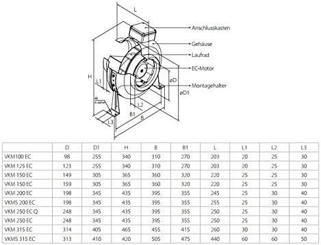 Set radialer Tubo Ventilador con EC VKM del Motor de serie + ...