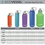 BOULDER TriMax Insulated Stainless Steel Water