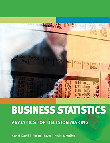Business Statistics Analytics for Decision Making
