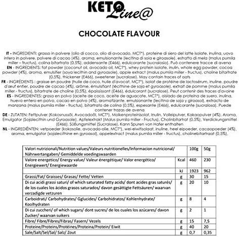 K.BLEND Line@ - ¡Nueva mezcla para su dieta ketogénica! Alto ...