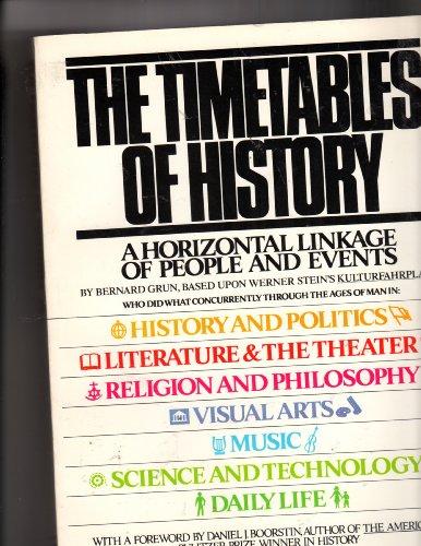 timetables of history 感想 bernard grun 読書メーター