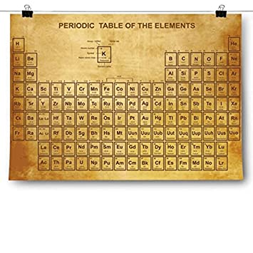 Captivating Inspired Posters Vintage Periodic Table Poster Size 24x36