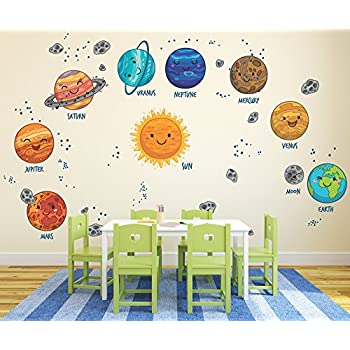 Amazon.com: Solar System Wall Decal, Solar System Decal ...