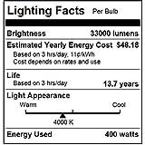 Sunlite 03664-SU MP100/U/MED M155/O Protected Metal Halide Lamp, 400 Watts, Mogul Base (E39), ED37, Pluse Start, 15,000 Hours Life, 33000 Lumen, Clear Finish