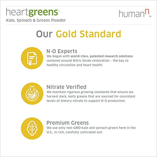 HumanN Heart Greens Athletic Green Superfood formulated to Support Nitric Oxide Production Refreshing Lemon Flavor 5.3 ounces 30 servings