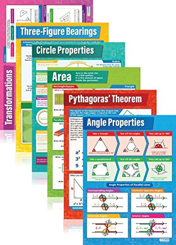 Set of 13 Geometry and Measures Posters   Math Educational Charts in high gloss paper (33