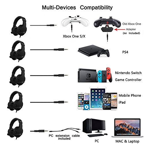 NUBWO Gaming Headset Xbox One PS4 Headset PC Mic, Comfort Earmuff, Lightweight, Easy Volume Control for Xbox 1 S/X Playstation 4 Computer Laptop(Black) (Black) by NUBWO (Image #5)