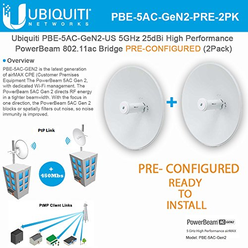 Ubiquiti PowerBeam AC Gen2 5 GHz PBE-5AC-Gen2-US PRECONFIGURED High Performance airMAX (2Pack) by UBNT