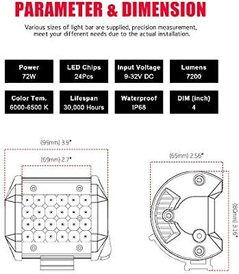 4 SUV Truck ATV Car Lights Bar,1 Year Warranty Quad Row LED Pods,WEISIJI 2 PCS 4 72W Light Bar Spot Beam Led Work Light Off Road Driving Fog Lamps 4