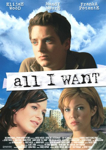 All I Want Film