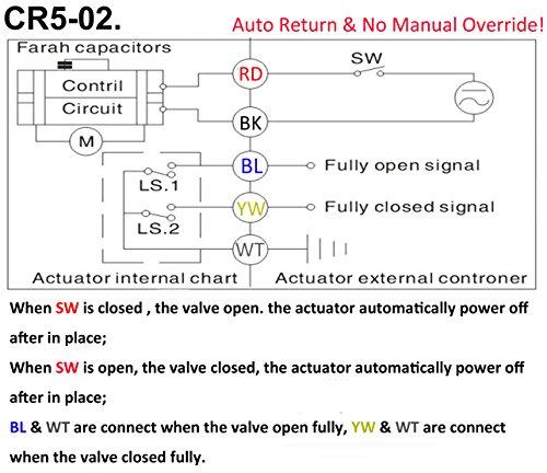 Phenomenal Amazon Com Hsh Flo Motorized Valve 3 Way Cr5 02 Ac110 230V 3 4 Wiring 101 Cominwise Assnl
