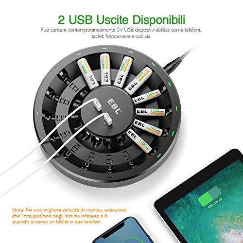 EBL 16 Slot Caricabatterie Indipendente per AA AAA Ni-MH Batterie Ricaricabili, Caricatore con due USB Porte per Smartphone o Tablet