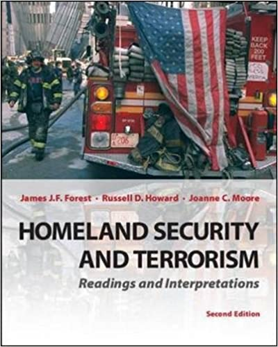 {{HOT{{ Homeland Security And Terrorism: Readings And Interpretations (Mcgraw-Hill Contemporary Learning). check manual Recently espanol deploy sobre