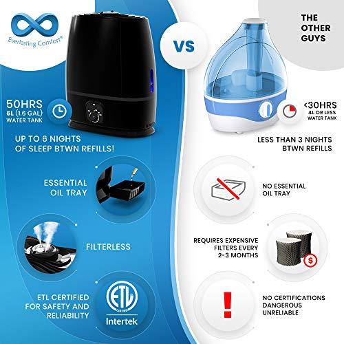 Everlasting Comfort Ultrasonic Humidifier, Black