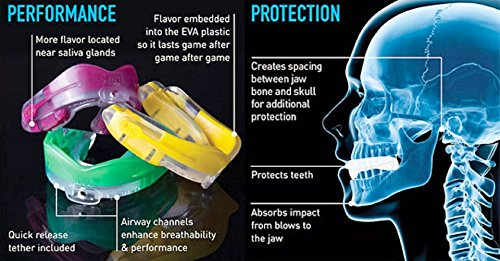 MOGO. Flavored 2 Pack Mouth Guards - Adult Sports Mouthguard for Ages 11 and Up - Mouthpiece for MMA, Football and Lacrosse - Tether Strap, Fitting Instructions and Carry Case (Fruit Punch) by MOGO. (Image #3)