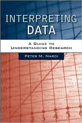 Interpreting Data (with Research Navigator) by Peter M. Nardi (2005-05-23)