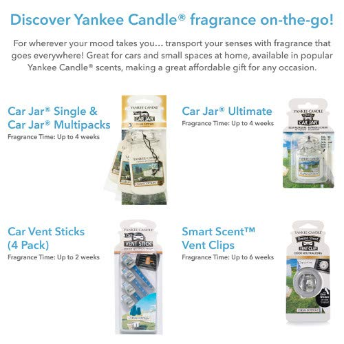 Buy smelling candles on amazon