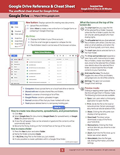 Google Drive Reference and Cheat Sheet: The unofficial cheat sheet reference for Google Drive