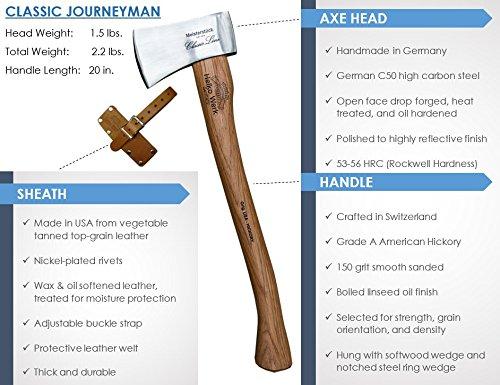 Helko Classic Journeyman Pack Axe