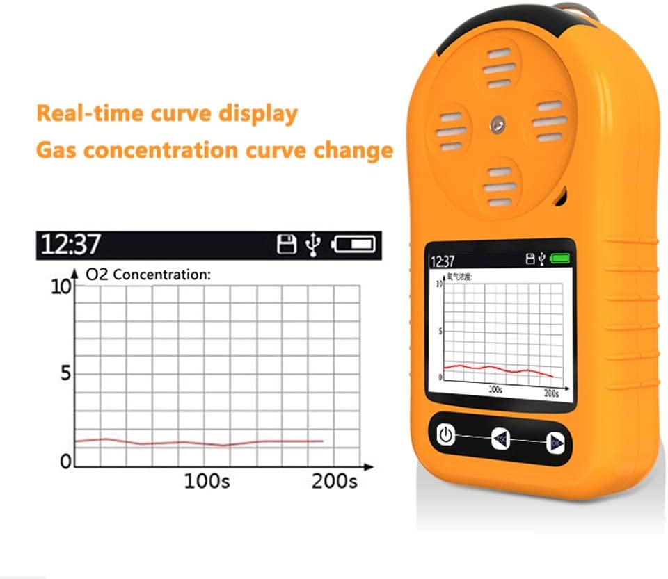 LEL Tester Tragbares Gasmonitor-Handmessger/ät mit LCD Bildschirm Sound-Lichtalarm Gassensoranalysator H2S Multi Gasdetektor O2 CO