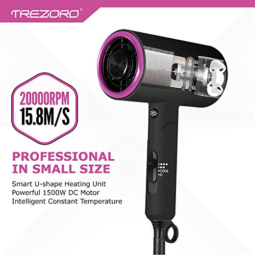 Professional Ionic Portable Folding Hair Dryer, Best 1500W Ceramic Tourmaline Blow Dryer with comb attachment, Compact Small Size Lightweight for Travel, Quiet Mini Hairdryer – Deluxe Soft Touch Body by TREZORO (Image #4)