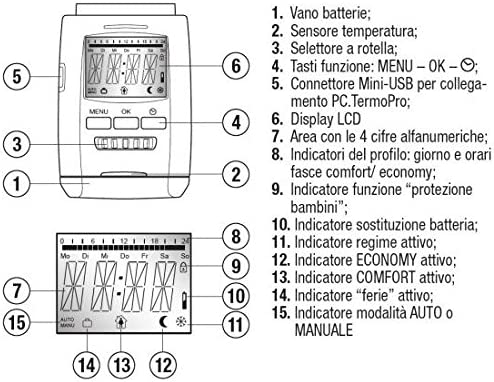 Wei/ß Vemer ve740700/Thermostat