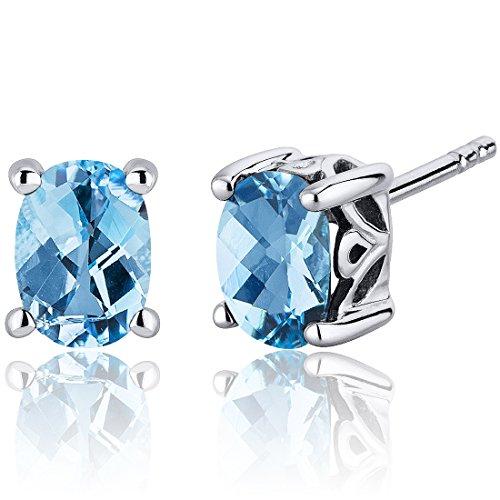 Basket Style 1.50 Carats Swiss Blue Topaz Oval Cut Stud Earrings in Sterling Silver Rhodium Nickel Finish