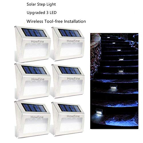 Solar Energy Lamps Price