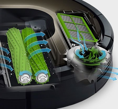 Best Irobot Roomba Compare Roomba Models Settingitsmart