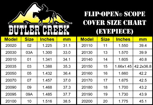 Butler Creek Flip-Open Eyepiece Scope Cover, Size 11 (1.55-Inch, 39.4mm)
