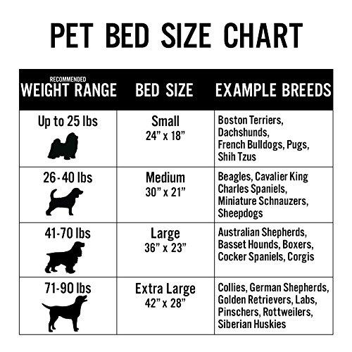 Amazon Com Dog Crate Pad Bolster Bed Pet Mat Waterproof 30 X 21